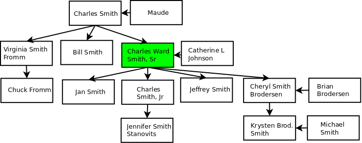smith_family_tree.png