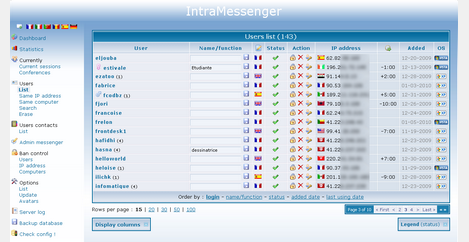 Lan messenger open source