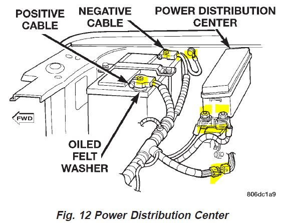 20 Images 2000 Jeep Wrangler Blower Motor Wiring Diagram