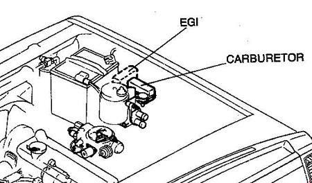 1985 1998 Mazda B2000 B2200 B2600 Fuse Box Diagram Fuse Diagram