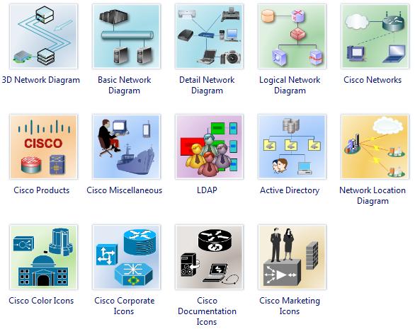 Security Cisco Network Diagram Software