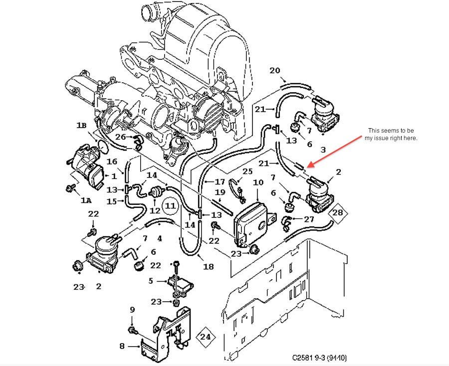 2002 Saab 9 5 2 3 Engine Diagram Wiring Diagram Arch Inspection C Arch Inspection C Consorziofiuggiturismo It