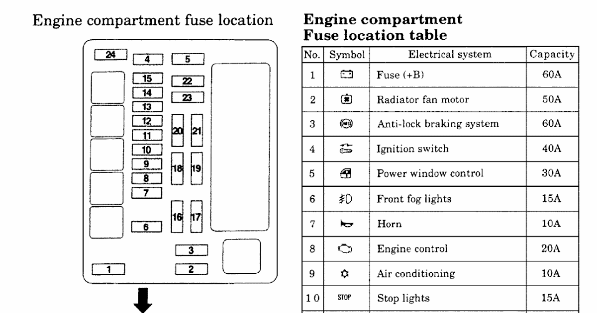 2003 Mitsubishi Lancer Fuse Box Diagram