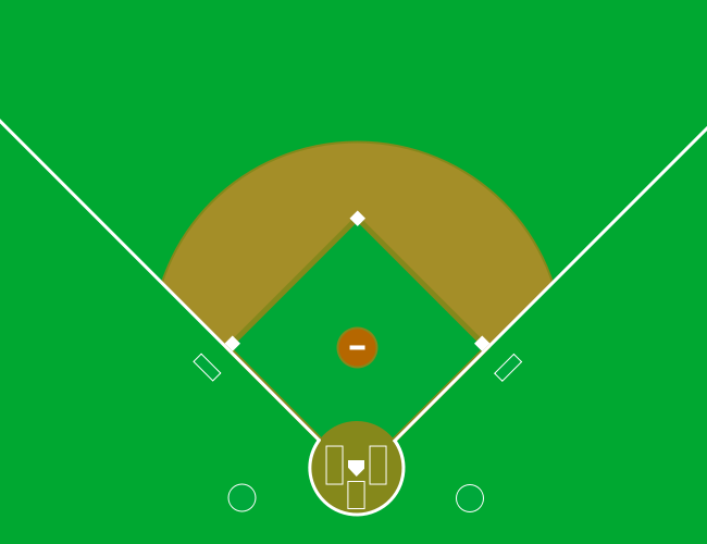Pin Baseball Field Position Numbers Diagram on Pinterest ...
