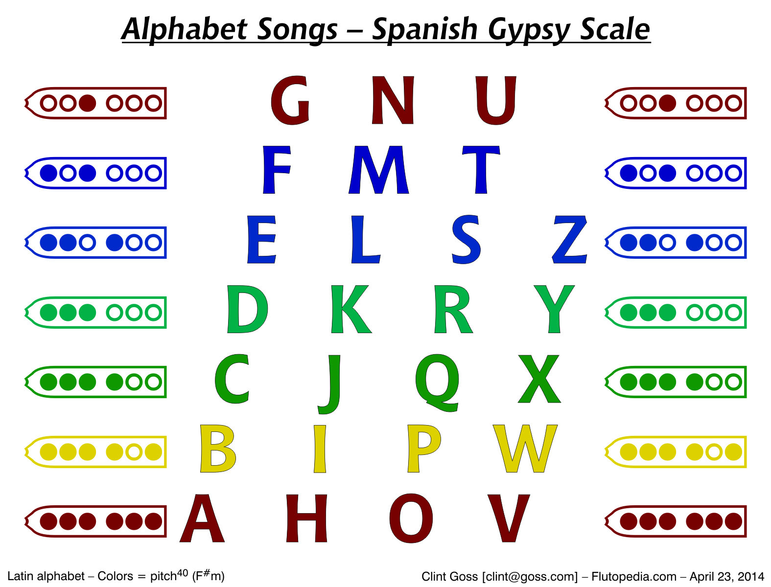 alphabet song video mp4 free download