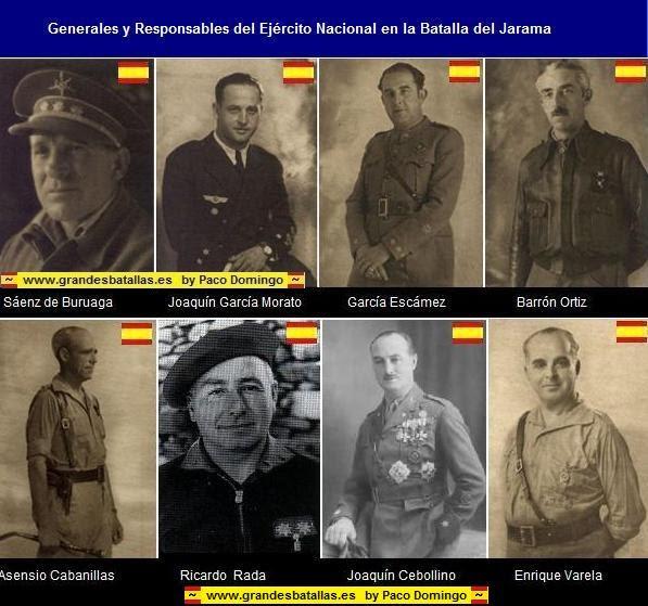 MANDOS DEL EJERCITO NACIONAL DEN LA BATALLA DEL JARAMA