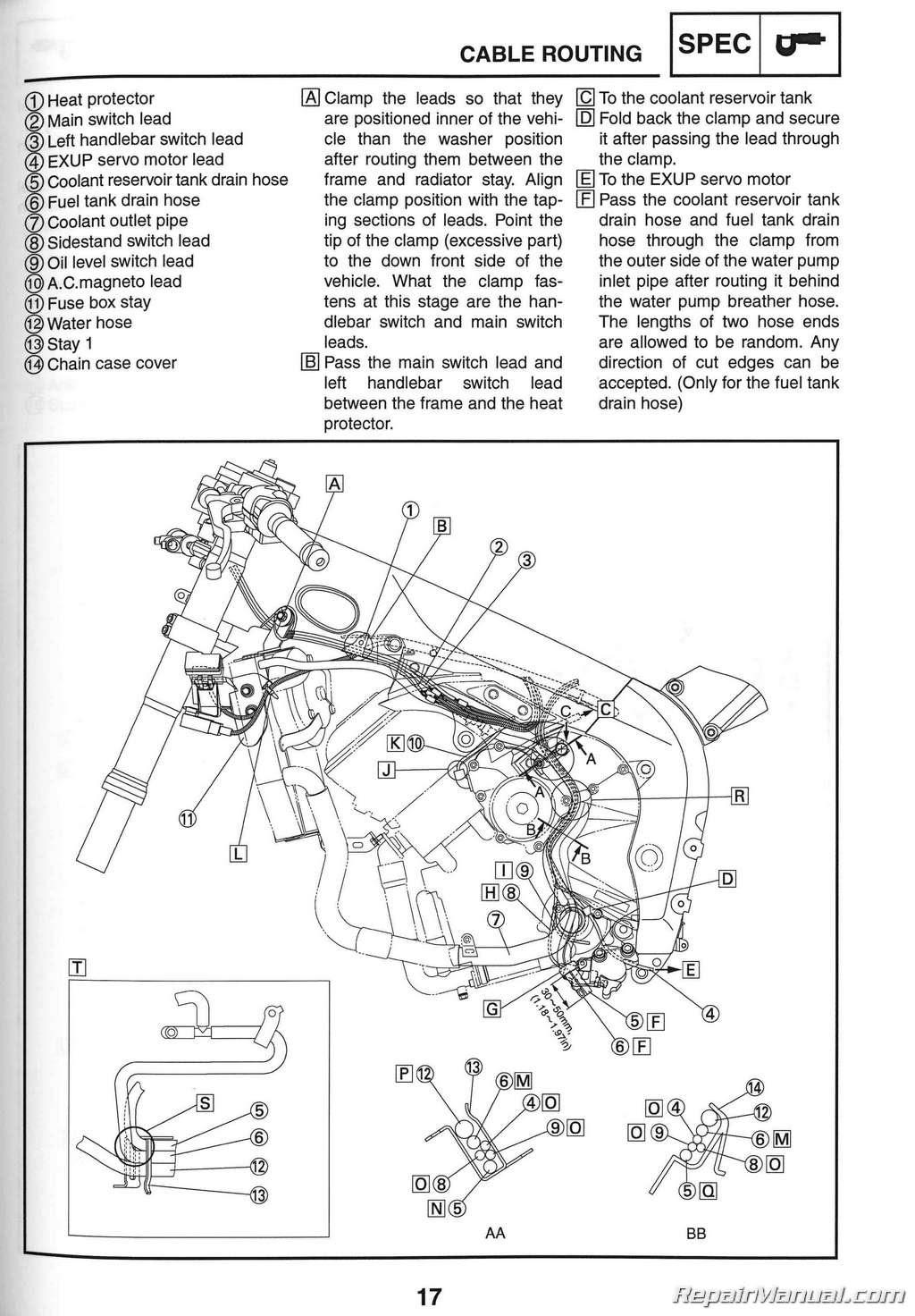 Diagram 1999 Yamaha R1 Wiring Diagram Full Version Hd Quality Wiring Diagram Corediagram Efran It