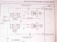 1996 Chevy Wiring Diagrams