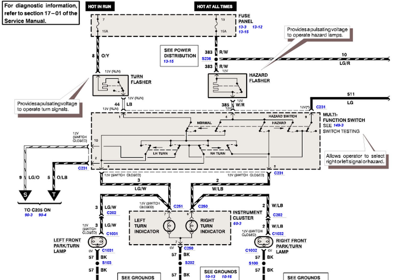 2011 F250 Trailer Wiring Diagram For Lights 4 Prong Dryer Plug Wiring Diagram Dvi D Yenpancane Jeanjaures37 Fr