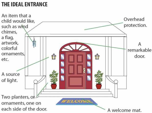 Ideal Entrance As Per Feng Shui 620x462