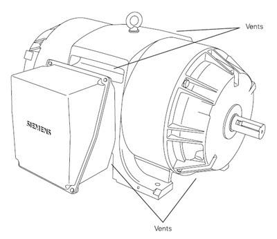 Types Of Motor Enclosures Marine Notes