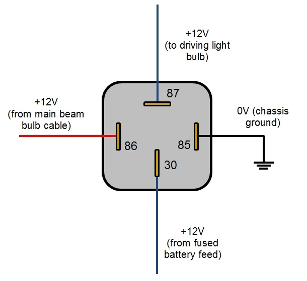 36 Info Relay For 12 Volt Wiring Diagram Pdf Doc