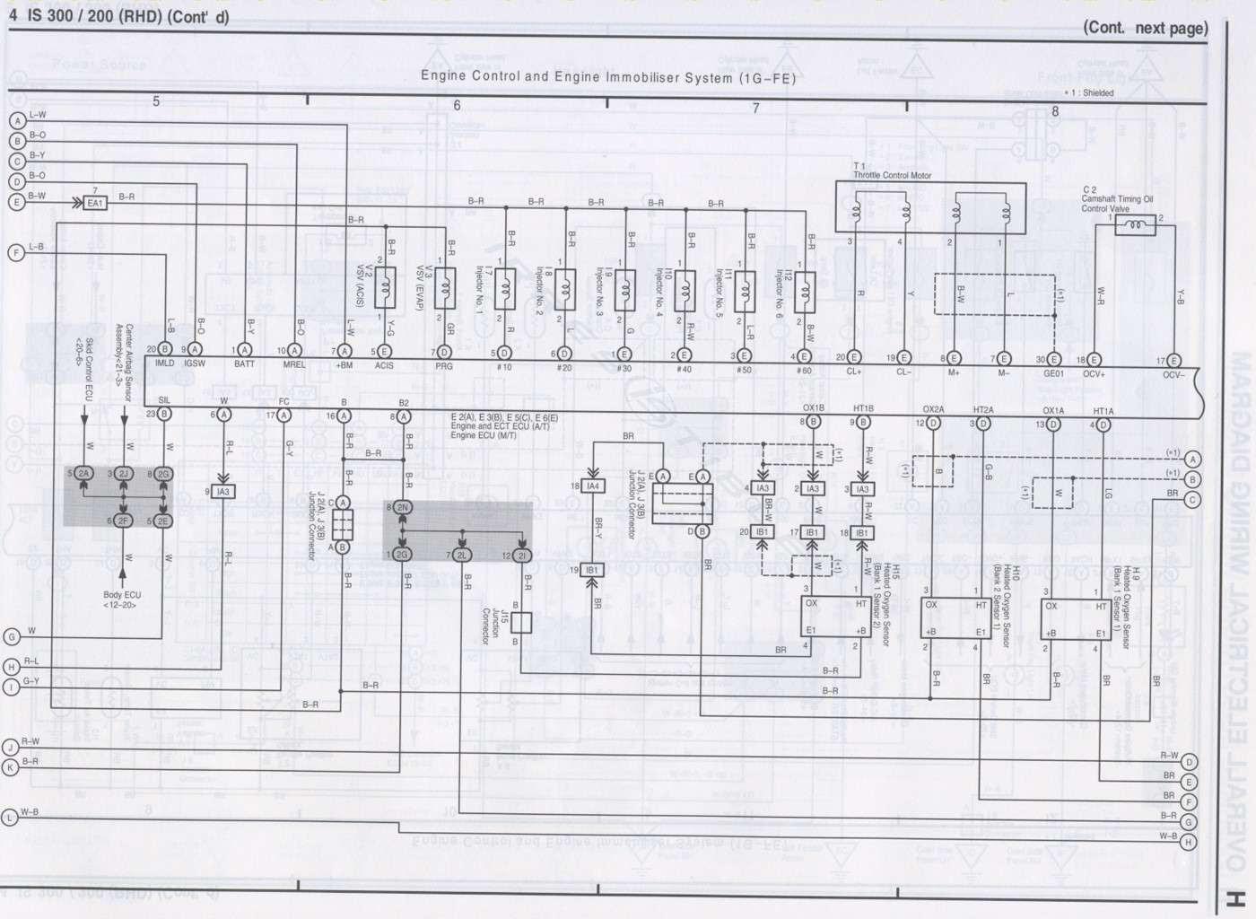 Schema 2nz Fe Ecu Wiring Diagram Full Hd Freshvegetable Msc Lausitzring De