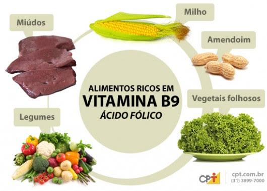 Vitamina B9: importância, fontes de alimentos, valores nutricionais, carência e excesso