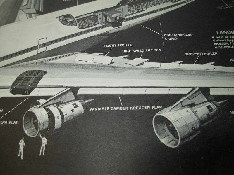 Autosportswiring  Boeing 747 Engine Diagram