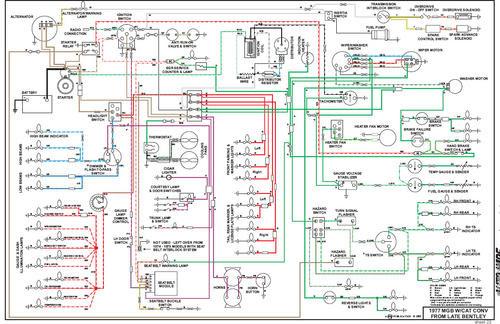 1969 Mgb Ignition Wiring Diagram Wiring Diagram Grab Grab Lastanzadeltempo It