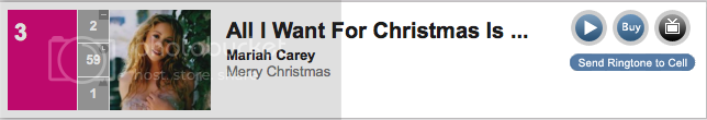 #3 Mariah Carey All I Want For Christmas Is You