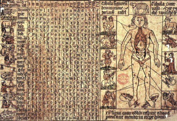 Medicina astrológica