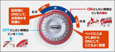 http://www.delonghi.co.jp/heater/#how_usage_four