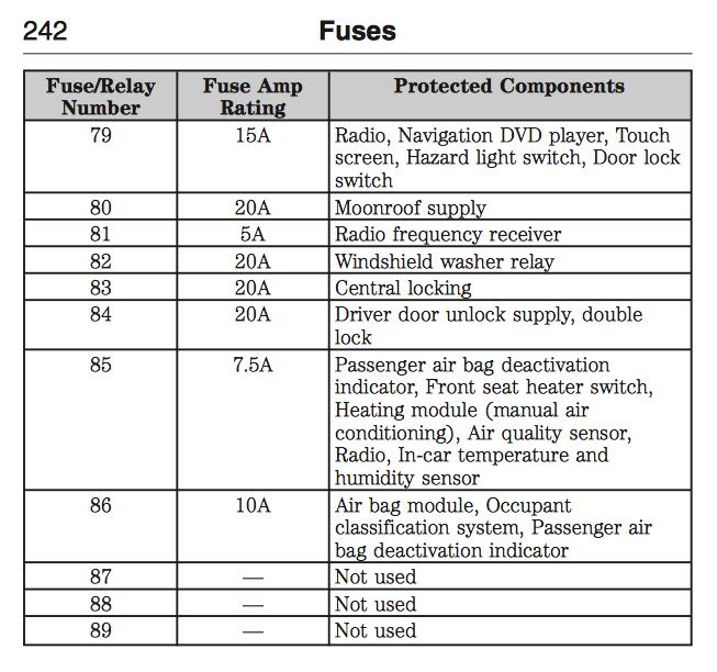 2014 Ford Focus Fuse Diagram
