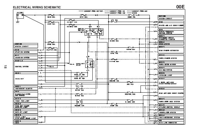 Electrical Wiring Diagram Ford Courier - Home Wiring Diagram