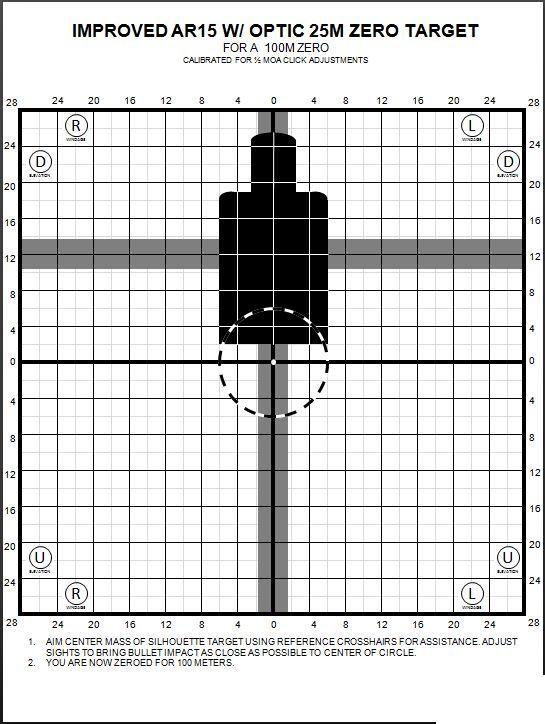Improved 25M AR15A2 / A3 / A4 & AR15 Carbine Zero Targets ...