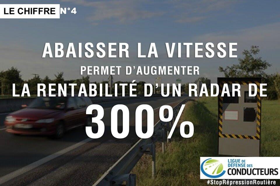 """Résultat de recherche d'images pour """"radar 80 km/h"""""""