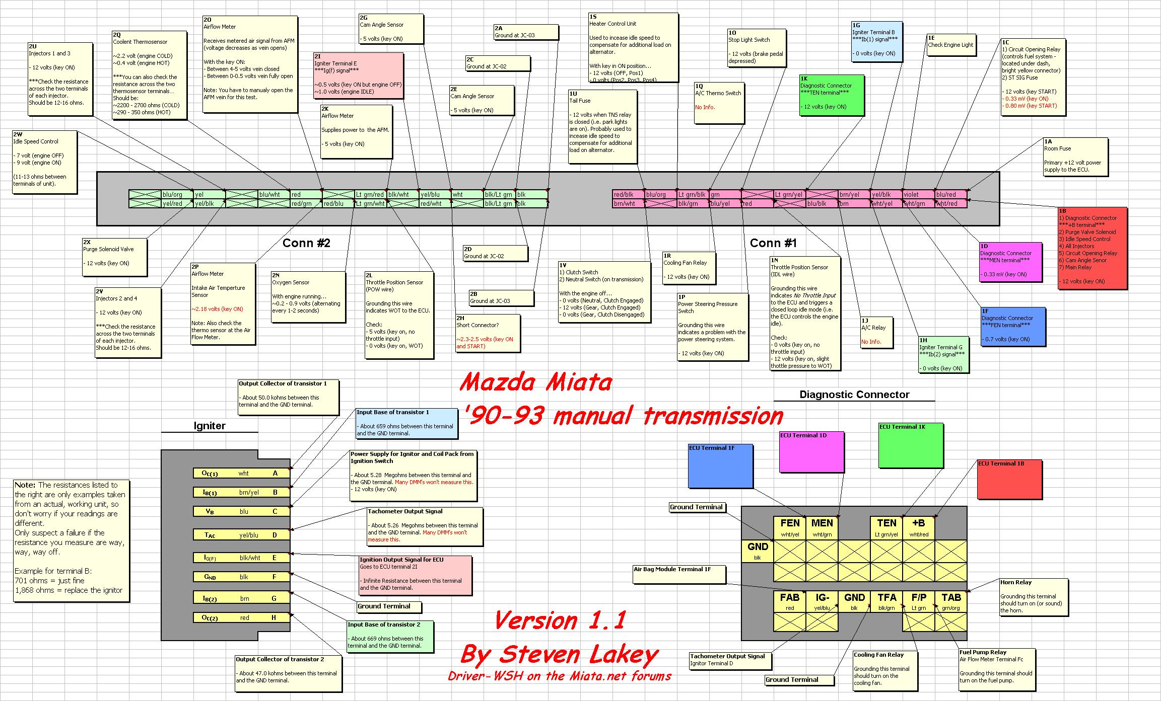 95 Miata Wiring Diagram Wiring Diagram Edition A Edition A Bowlingronta It