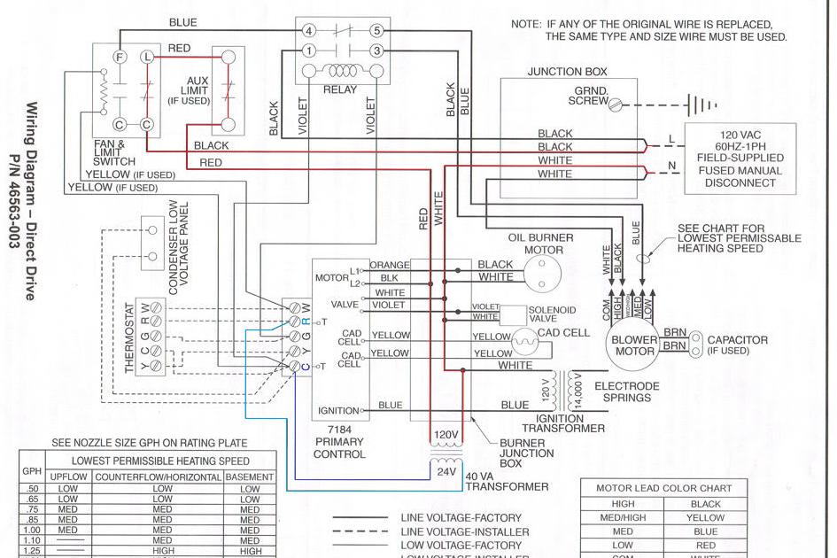 21 Lovely Goodman Furnace Wiring Diagram