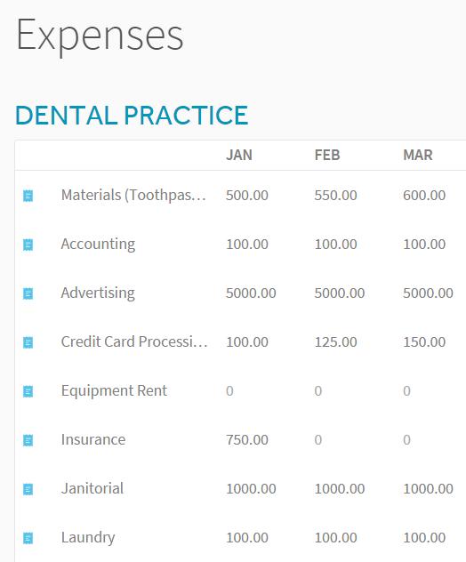 Dental Office Expenses