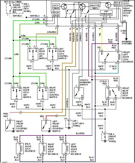 99 Camry Wiring Diagram 1969 Plymouth Road Runner Dash Wiring Diagram Begeboy Wiring Diagram Source