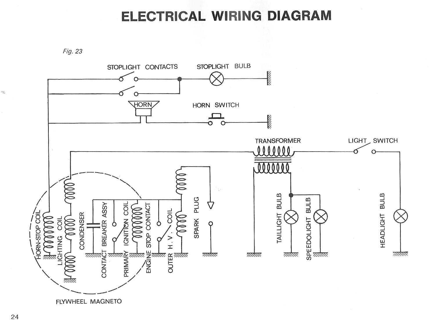 Peugeot 406 Airbag Wiring Diagram