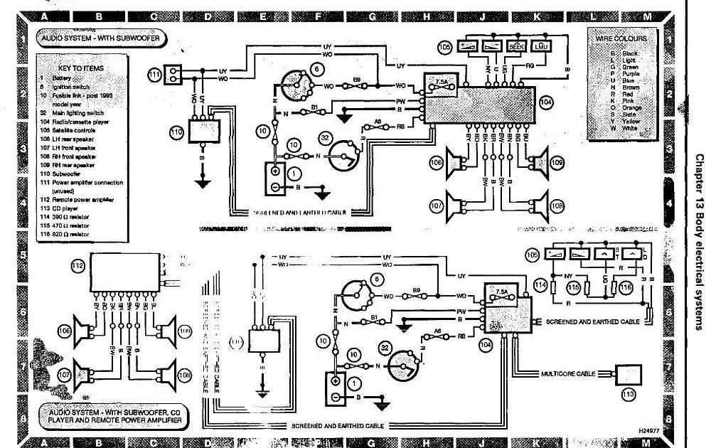 Zut Pdf Format Range Rover Classic Wiring Harness Diagram Pdf Format