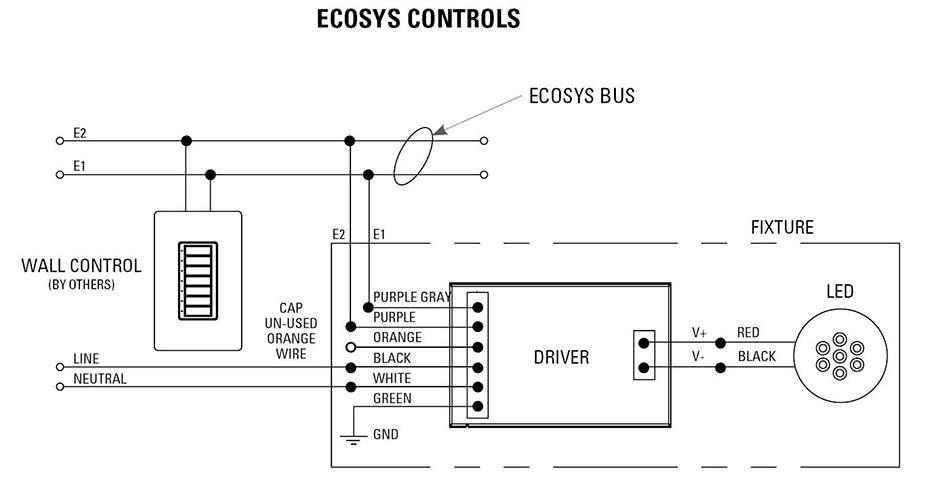 columbia step ballast wiring diagram 32 step dimming ballast wiring diagram wiring diagram list  32 step dimming ballast wiring diagram