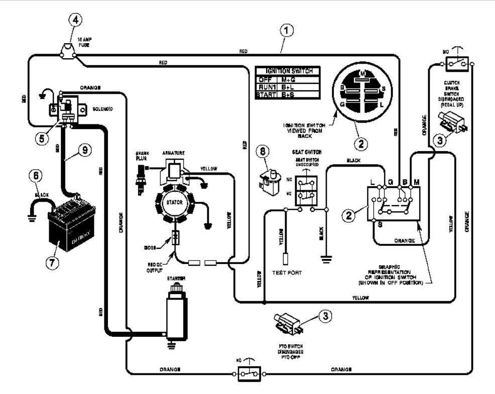 DIAGRAM] Honda 20 Hpv Twin Wiring Diagram FULL Version HD Quality Wiring  Diagram - DIAGRAMANDO.RITMICAVCO.ITRitmicavco.it