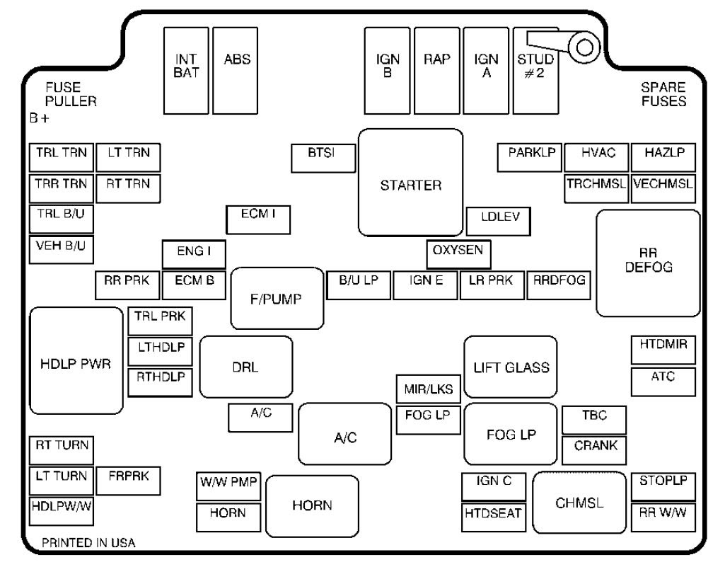 2004 Gmc Savana Fuse Box Diagram
