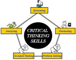 Quotes And Images About Developing Critical Thinking And Questioning