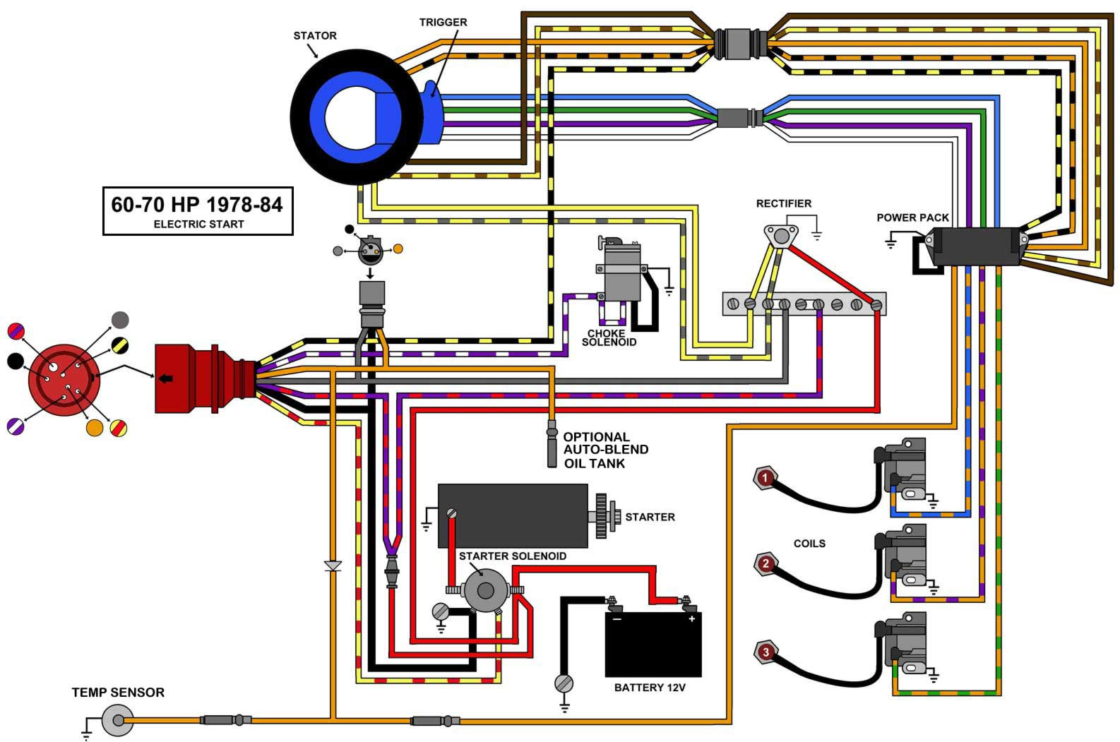 Diagram V6 Crossflow Omc Wiring Diagram Full Version Hd Quality Wiring Diagram Rackwiring Media90 It