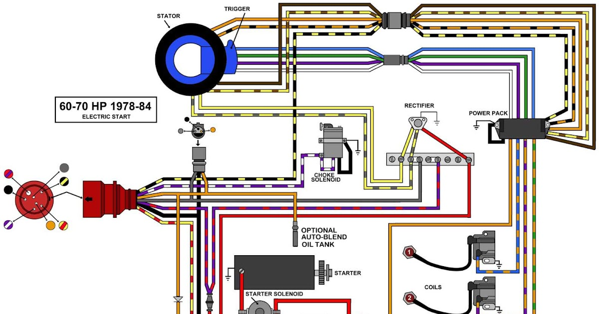26 Johnson Outboard Starter Solenoid Wiring Diagram