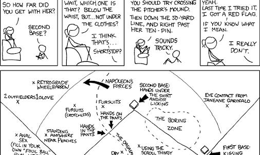 xkcd: Base System