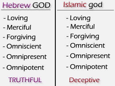 Proof The God Of Islam Is Actually Satan Deonvsearth