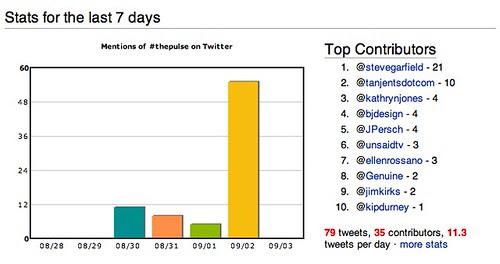 #thepulse tweets from 9/2/10