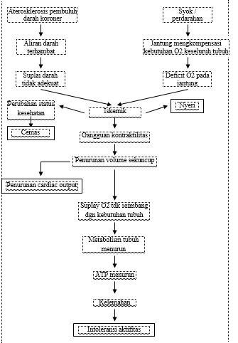 ZULFI PRINT Karya TuLis ilmiah MAKASSAR: LAPORAN AKHIR