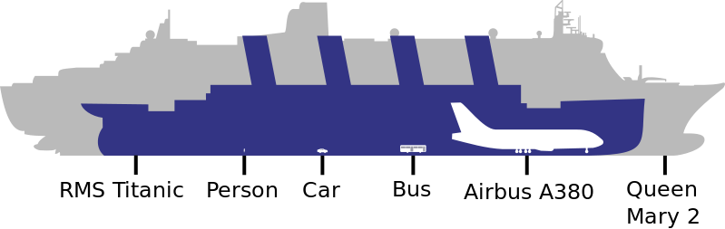 http://upload.wikimedia.org/wikipedia/commons/thumb/7/72/En_mary_titanic.svg/799px-En_mary_titanic.svg.png