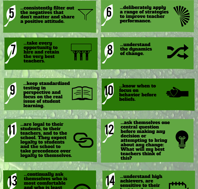18 Things Great Principals Do Differently
