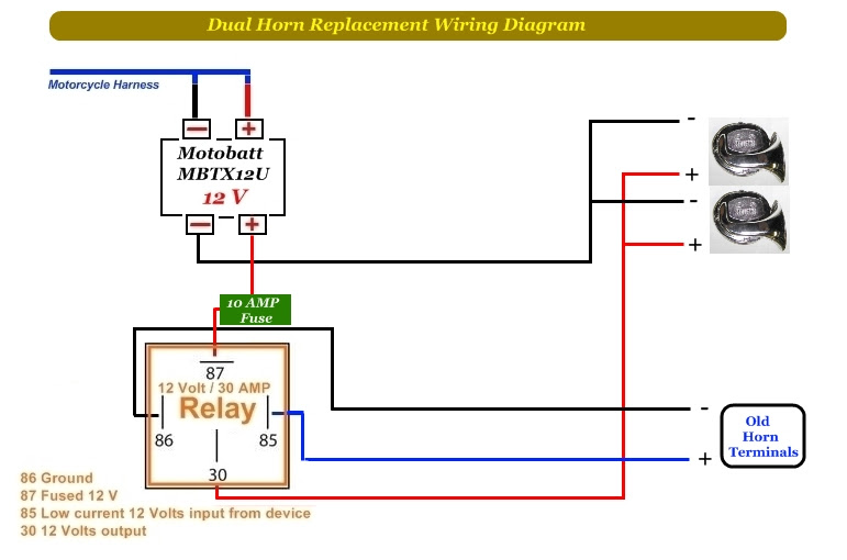Diagram Wire Diagram For Horn Relay Full Version Hd Quality Horn Relay Piediagramk Urbanamentevitale It