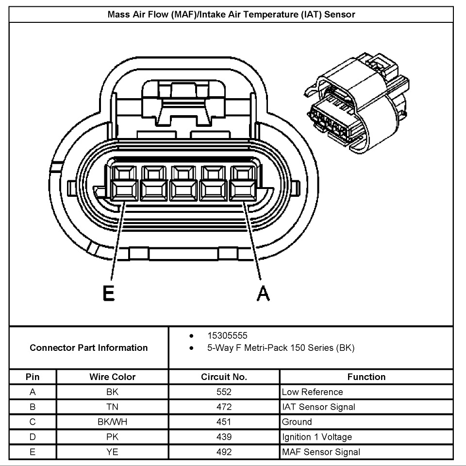 Gm Maf Sensor Wiring Diagram