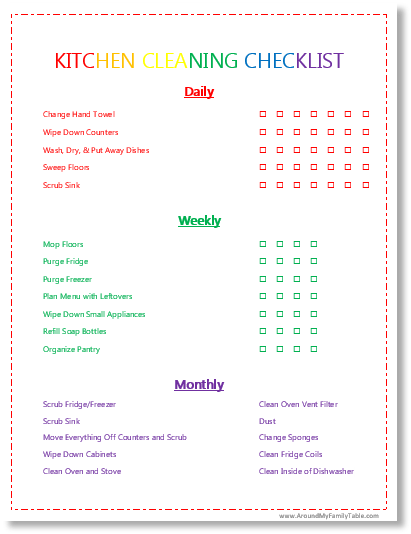 Kitchen Cleaning Checklist | Cleaning, Love this and Love
