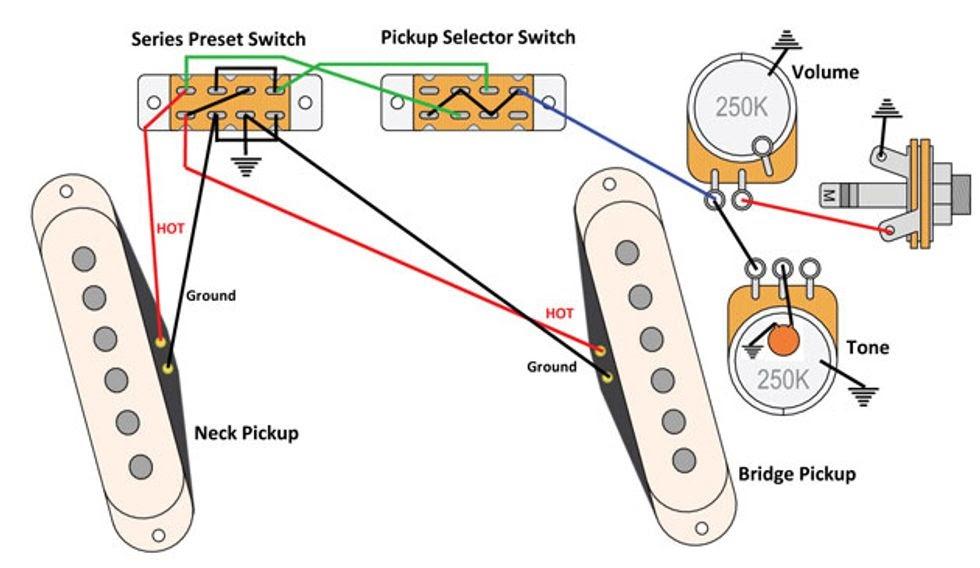 Fender Jaguar Guitar Wiring Diagram