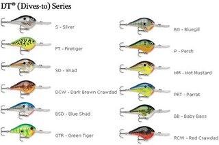 To DT14-Various Colours Rapala Wobbler DT Dives